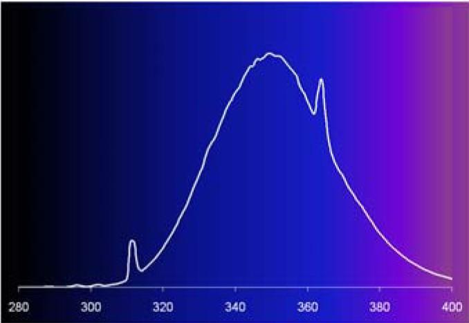 ultraibolya pikkelysömör kezelésére szolgáló lámpa)